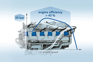 AVL Gas Engines for Commercial Vehicles - Main2